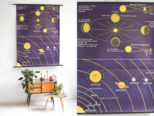Moon Phases Astronomy School Poster from Hagemann, 1960s