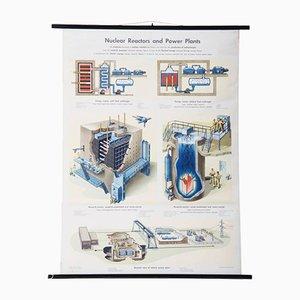 Stampa scolastica grande vintage raffigurante reattori nucleari