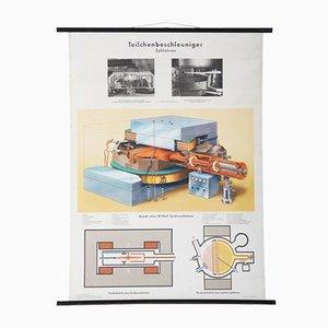 Großes Vintage Teilchenbeschleuniger Lernplakat