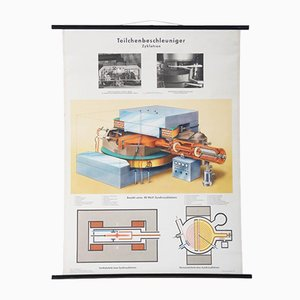 Large Vintage School Teaching Chart Illustrating a Particle Accelerator