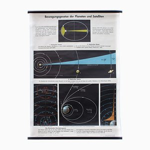 Laws of Movement of the Planets Wall Chart by Dr. Te Neues, 1957