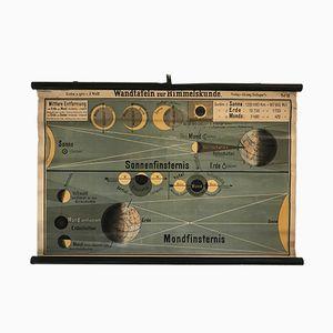 Vintage Lehrtafel über die Sonnenfinsternis