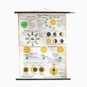 Vintage Astronomie-Lehrtafel über den Mond von Verlag Neuzeitlicher Arbeitsmittel
