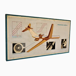 Russian Aeronautical Diagram, 1960s