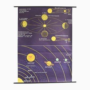 Astronomisches Schulposter mit Mondphasen von Hagemann, 1960er