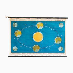 Vintage Astronomie Lehrtafel