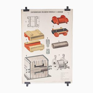 Tschechisches Technisches Industrielles Zeichen Gießerei Form Ingenieurposter, 1970er