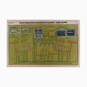 Système Anti-Congélation d'Avion   Russie   1988