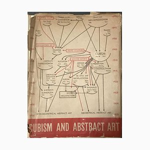 Cubism and Abstract Art - MOMA 1936