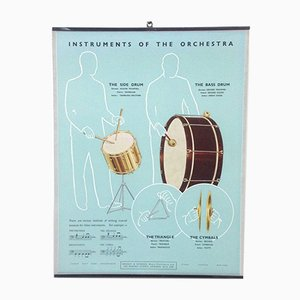 The Side Drum & The Bass Drum & Die Becken & The Triangle Poster, 1950er